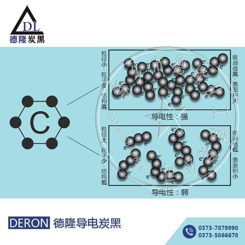 德隆导电炭黑粒料 珠状导电碳黑